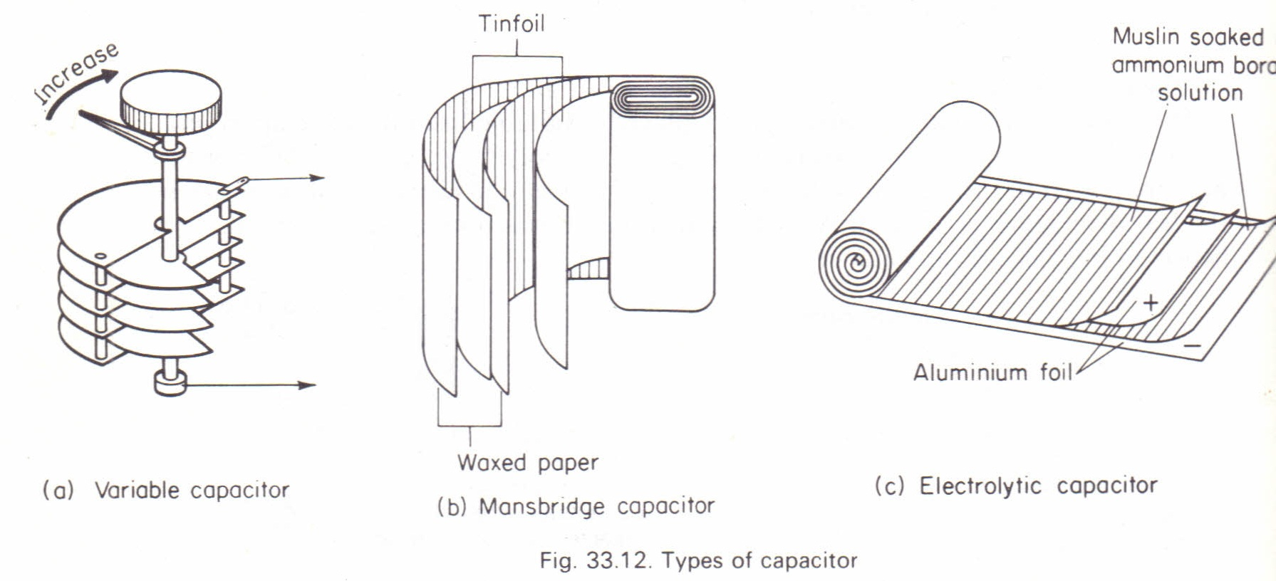 Practical capacitors Physics Homework Help, Physics