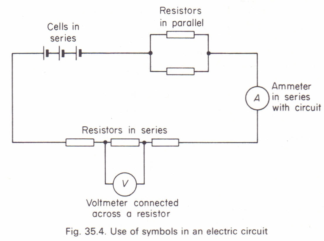 hight resolution of electric circuit use of ammeters and voltmeters physics homework induction ammeter induction ammeters easily wiring circuit diagram