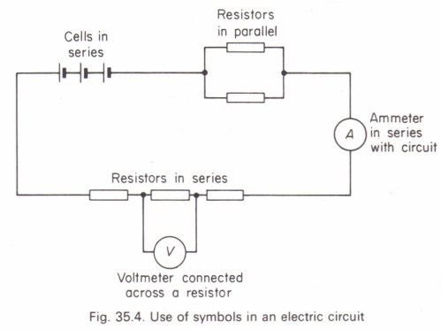 small resolution of electric circuit use of ammeters and voltmeters physics homework induction ammeter induction ammeters easily wiring circuit diagram