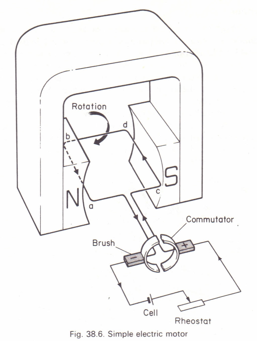 hight resolution of the simple electric motor
