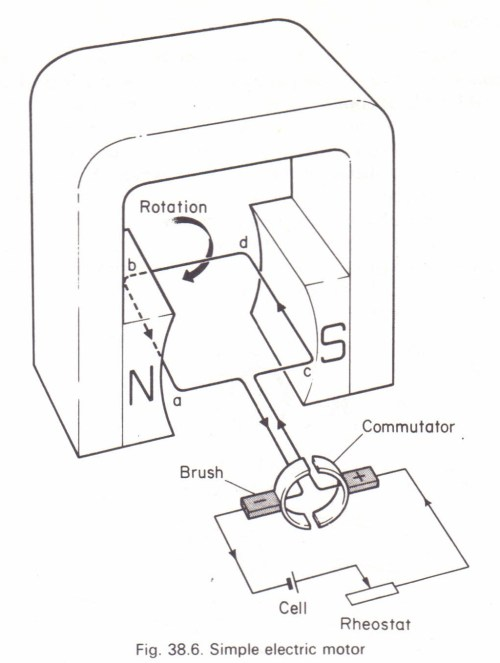 small resolution of the simple electric motor