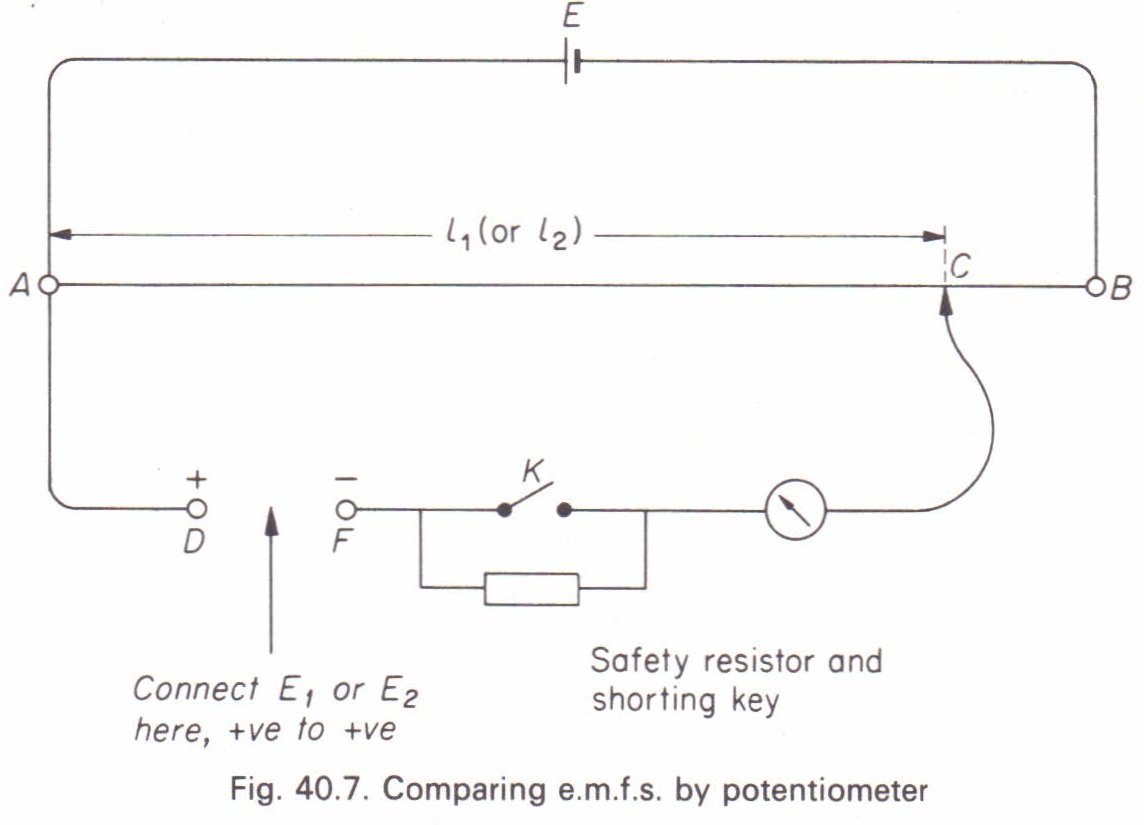 hight resolution of to compare the e m f s of two cells by using a potentiometer