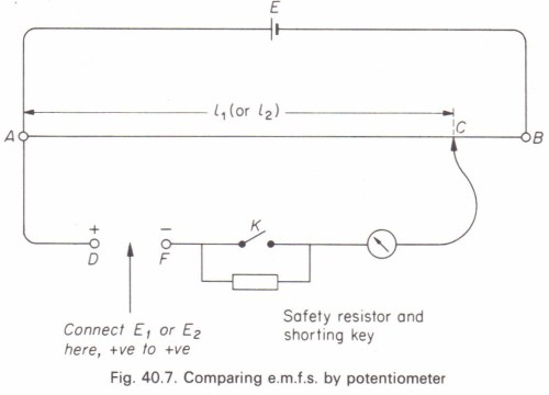small resolution of to compare the e m f s of two cells by using a potentiometer