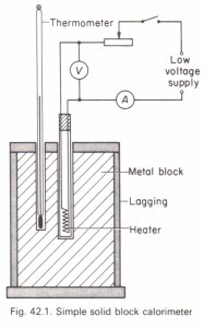 To measure the specific heat capacity of a metal (solid