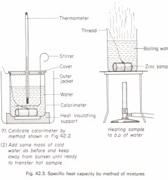 to measure the specific heat capacity by the method of mixtures [ 1252 x 1256 Pixel ]