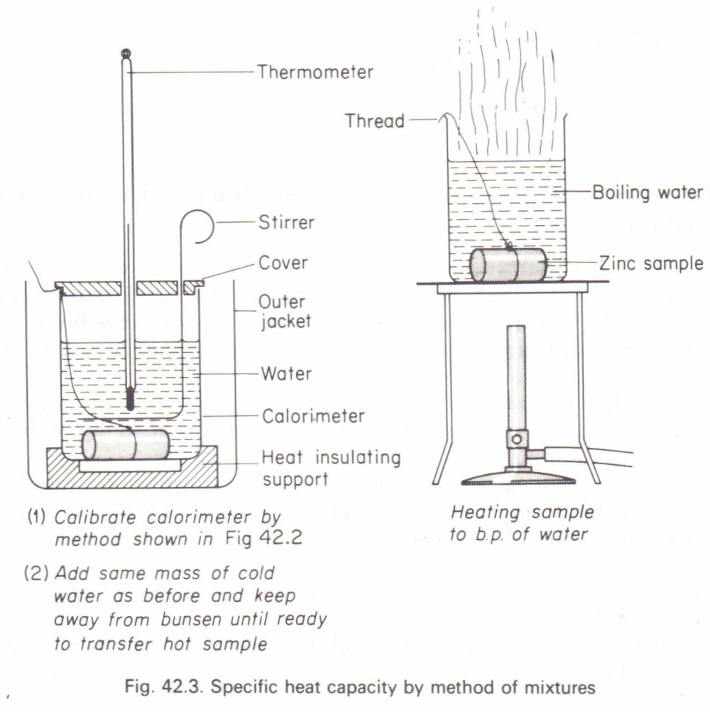 medium resolution of to measure the specific heat capacity by the method of mixtures