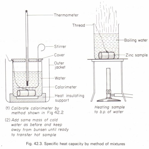 small resolution of to measure the specific heat capacity by the method of mixtures