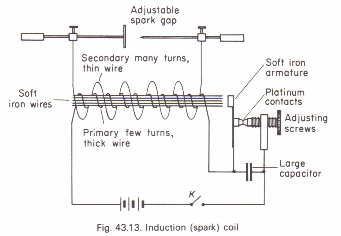 hight resolution of the induction coil