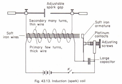 small resolution of the induction coil