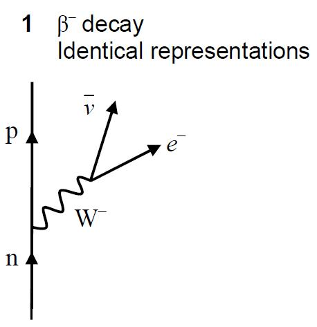 Diagram Of Radiation, Diagram, Free Engine Image For User