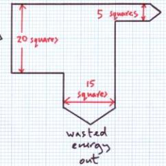Energy Transfer Diagram For A Torch Gm 3 Wire Alternator Wiring Transfers Efficiency Conservation Of Sankey