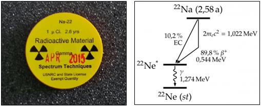 quale isotopo radioattivo viene utilizzato in David DeAngelo avanzate tecniche di datazione scaricare