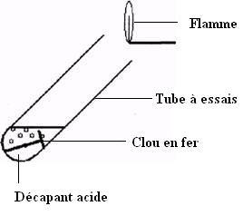 sujet, sujets, brevet, physique, chimie, mecanique