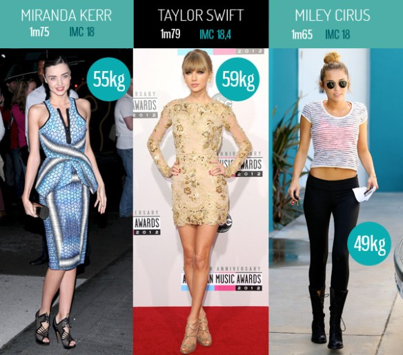 poids-des-stars-mince-miley-cyrus-taylor-swift