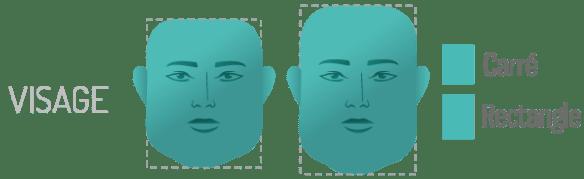hommes-aux-visage-carre