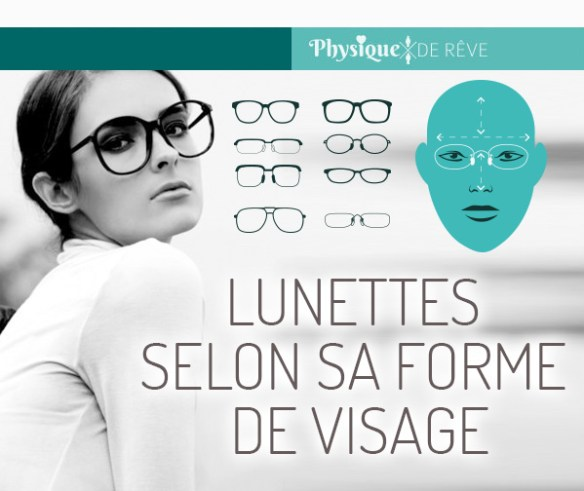 comment choisir ses lunettes selon sa forme de visage 3 physique de r ve. Black Bedroom Furniture Sets. Home Design Ideas