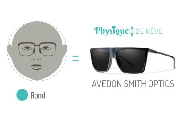 Comment Choisir ses lunettes selon sa forme de visage  3   Physique ... d9e6fb05be39