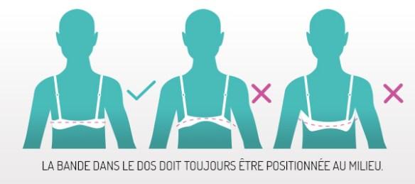 positions-soutiens-gorge