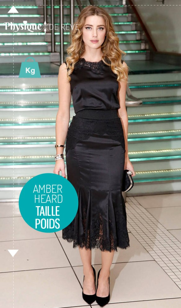 Amber-Heard-taille-poids