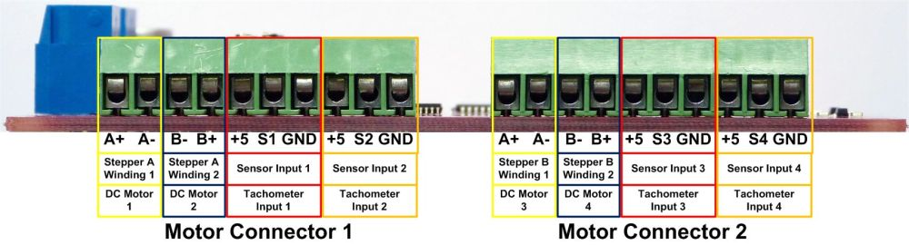 medium resolution of each motor connector can drive two dc motors for a total of 4 motors per board the pictures and images below illustrate how these connections should be