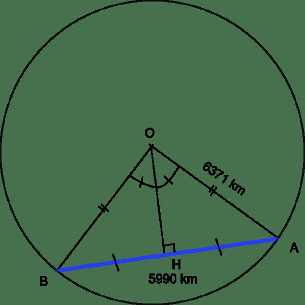 Toronto et Toulouse sur le grand cercle