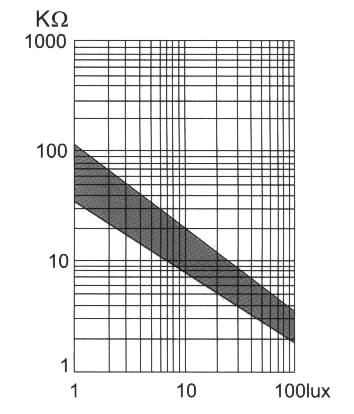 tork photocell wiring diagram 2004 chevy silverado radio harness dusk to dawn 120v switch ~ odicis