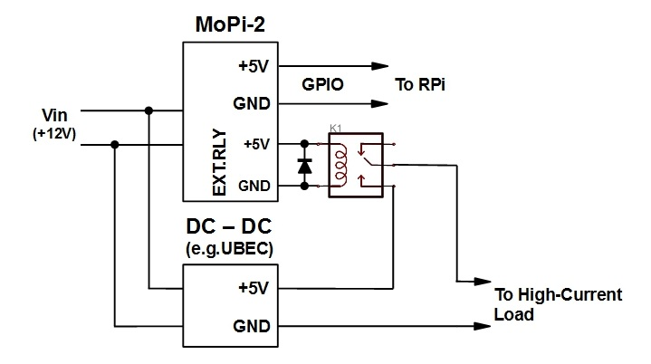 one way switch wiring diagram uk fender hot rod telecaster mopi 2 swap mobile power for the pi a 5v 10a relay and rectifier are soldered to ext rly pads note both polarity if mmelf case is used fits exactly on see