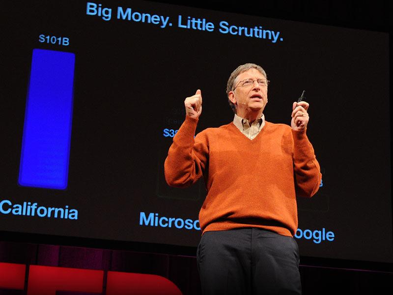 Bill Gates How State Budgets Are Breaking US Schools