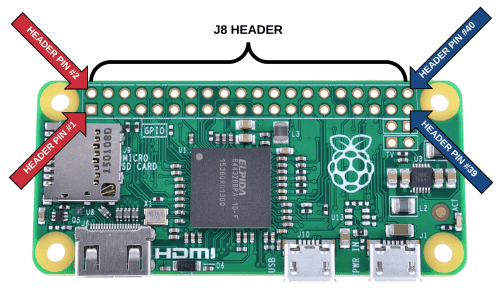 small resolution of pin numbering raspberry pi zero w