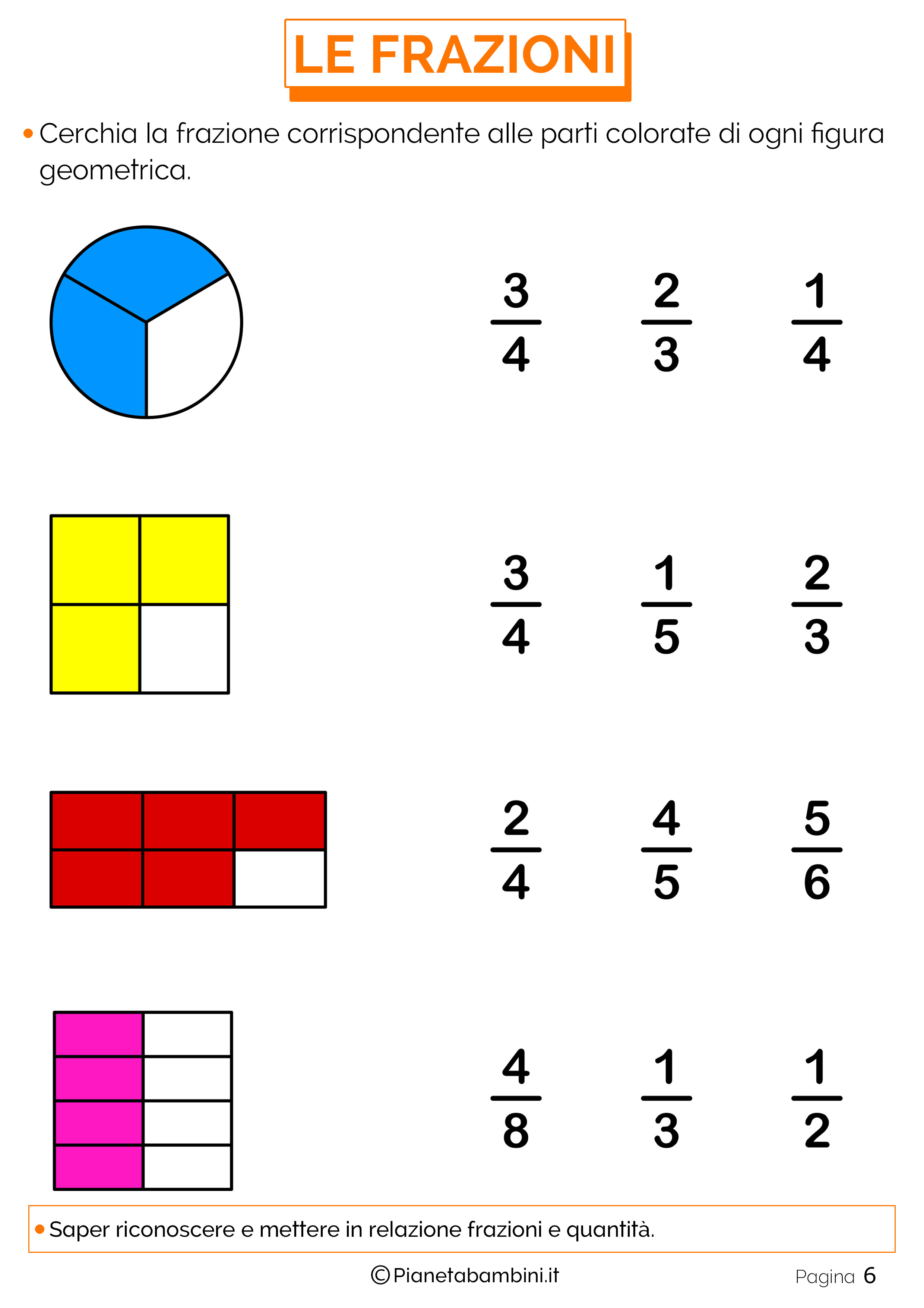 Equivalent Fractions Worksheet Snappy Math