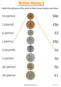 Il Sistema Monetario Inglese: Esercizi per la Scuola