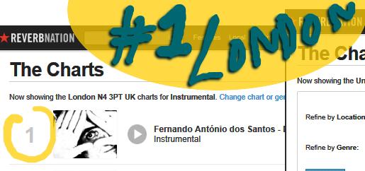 Number 1 Londos Fernando Santos pianist Composer