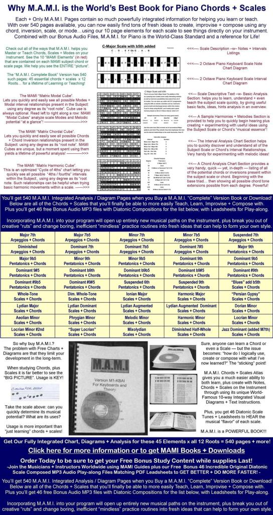 MAMI-for-Music-Scales-Piano-Sales-Page-Header-Table-plus-Book-plus-Button-Bottom-1345x2530-1.jpg