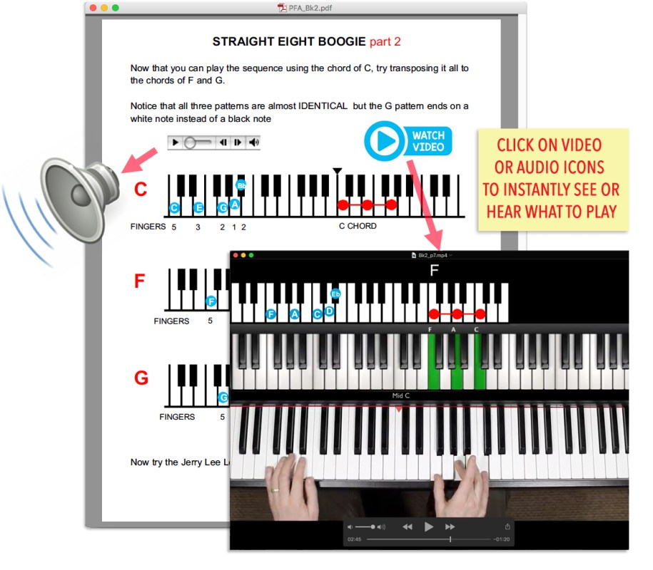 Learning Blues Piano From Music Score: Piano Online Music Teacher