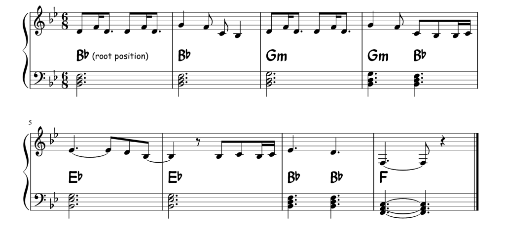 A snippet of sheet music from the song A Thousand Years by Christina Perri