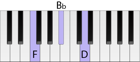 Piano keyboard with a Bb chord highlighted in second inversion
