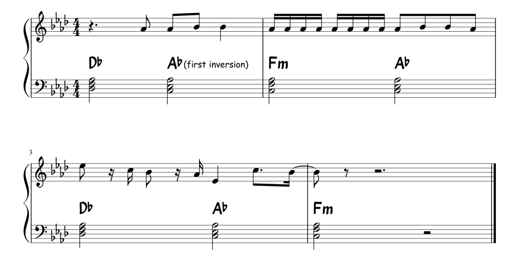 A snippet of sheet music from the song Closer by The Chainsmokers