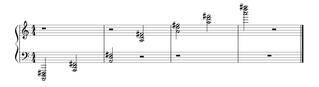 Sheet music showing all seven D chords in second inversion from low to high
