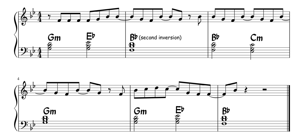 A snippet of sheet music from the song Roar by Katy Perry