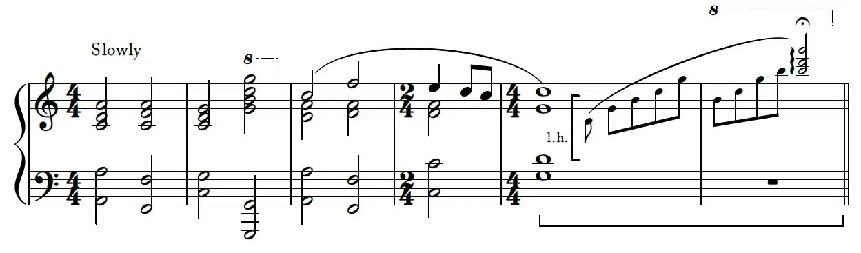 Riptide Piano Sheet Music Example - Intro