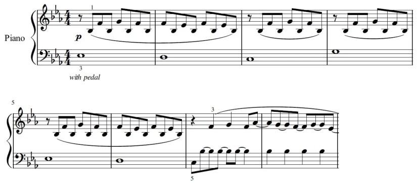 Titanium Piano Sheet Music - Intro - Hard Version