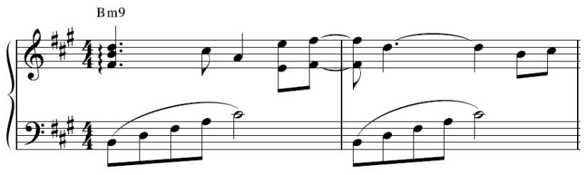 Wet Hands Piano Sheet Music - Favorite Two Bars