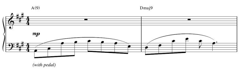 Wet Hands Piano Sheet Music Intro