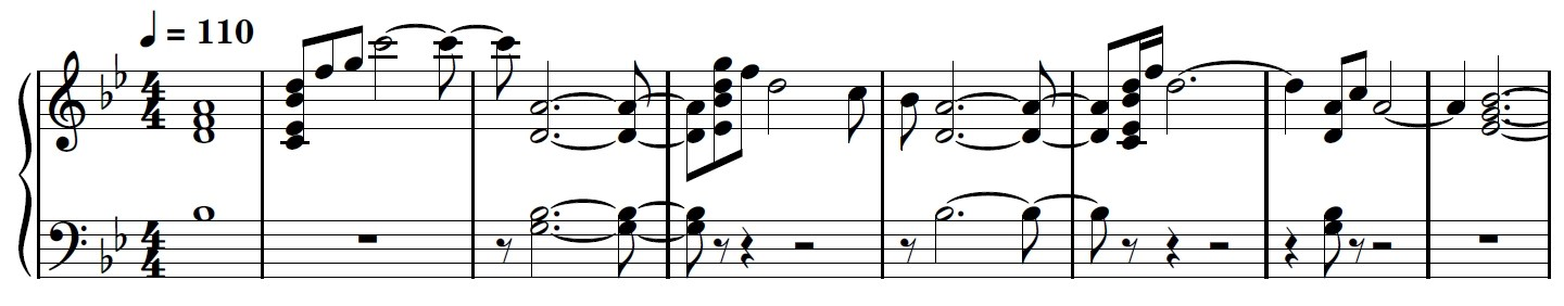 Lost In Japan Piano Sheet Music - Intro