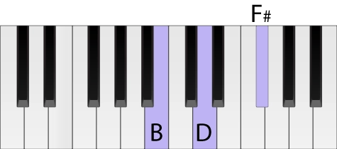 Piano keyboard with a B minor chord highlighted in root position