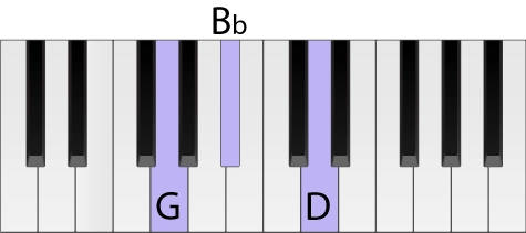 Piano keyboard with a G minor chord highlighted in root position