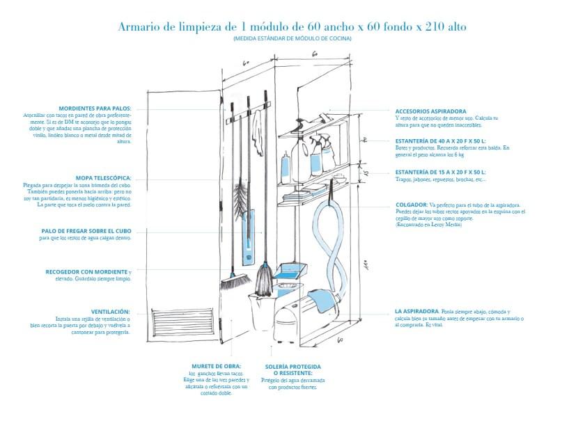 El armario de limpieza Diseo e ingeniera  PiaSweetHome