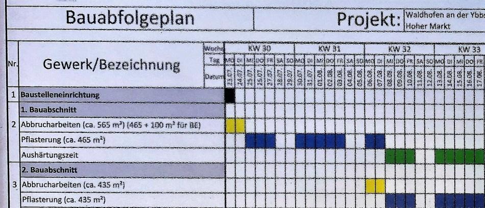 Baufolgeplan Pflasterung Hoher Markt