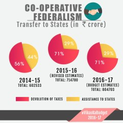 Budget Infographics-04