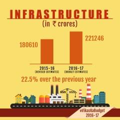 Budget Infographics-16